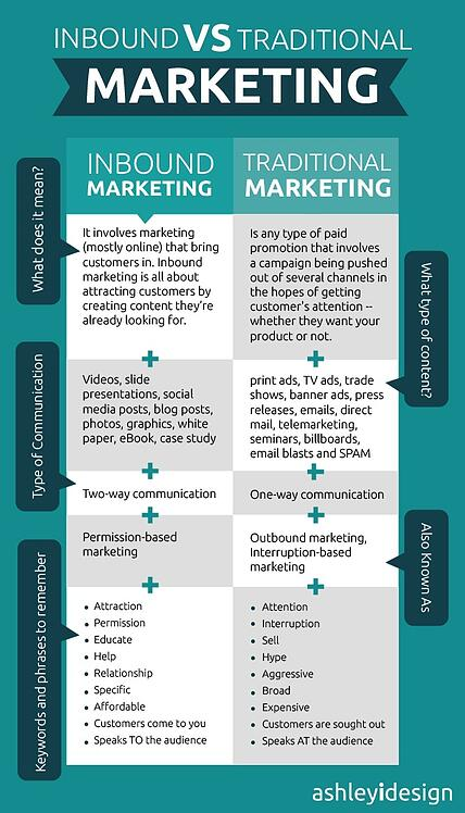 InboundMarketingInfographic.jpg